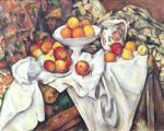 Apples and Oranges 1895