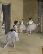 Ballet room at the opera in Rue Le Peletier (detail II)