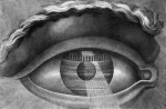 The interior of the theatre at Besancon reflected in the pupil of an eye 1804
