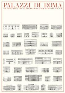 Rome - Palazzi di Roma by Architekturplakate