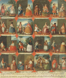 Castas. A View Of The Various Peoples Of Mexico by Mexican School