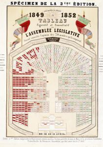 Figurative and consultative table of the National Assembly by French School