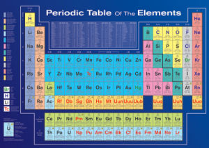 Periodic Table of Elements (Factually Correct) by Maxi
