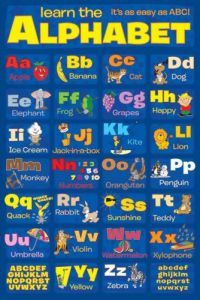 Learn The Alphabet by Anonymous