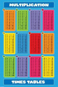 Multiplication (Times Tables) by Anonymous