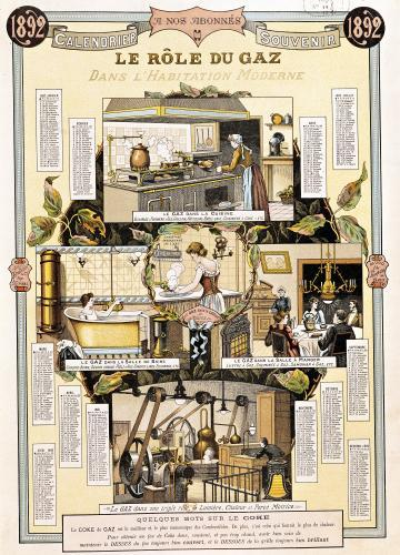 The Role of Gas in modern houses 1892 by French School