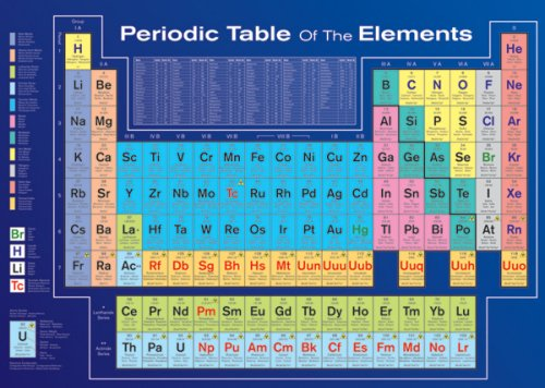 Periodic Table of Elements (Factually Correct) by Anonymous