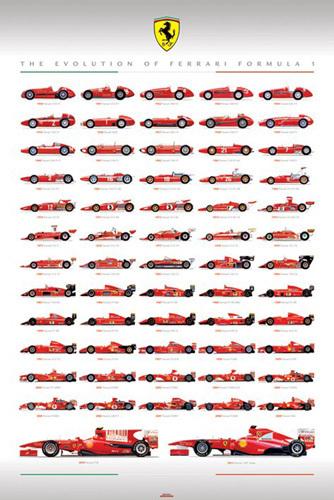 Ferrari F1 - Evolution by Anonymous