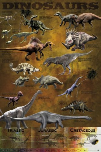 Dinosaur - Chart by Anonymous