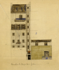 London, Elevation Of Proposed Studio In Glebe Place And Upper Cheyne Walk, 1920 by Charles Rennie Mackintosh