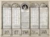 Republican calendar 1794 by French School