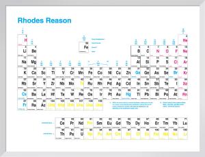 Rhodes Reason by Simon Patterson