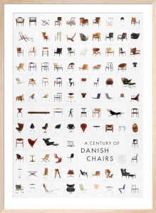 A Century of Danish Chairs by Unknown artist